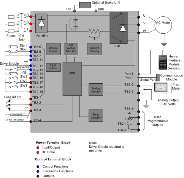 vfd installation instructions rh vfds in Typical VFD Wiring VFD Drives Wiring -Diagram