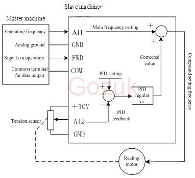master VFD and slave VFD 0617 variable frequency drive in pulp & paper machines vfd control wiring diagram at gsmx.co